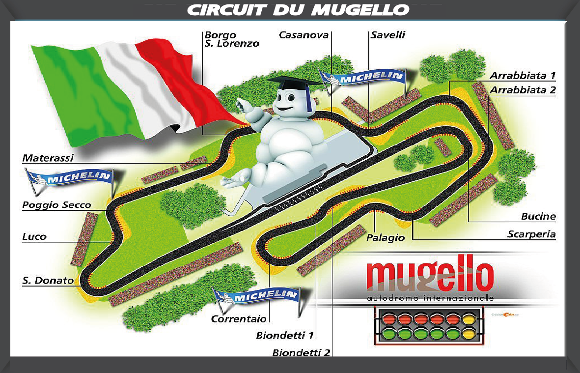 journee type Mugello